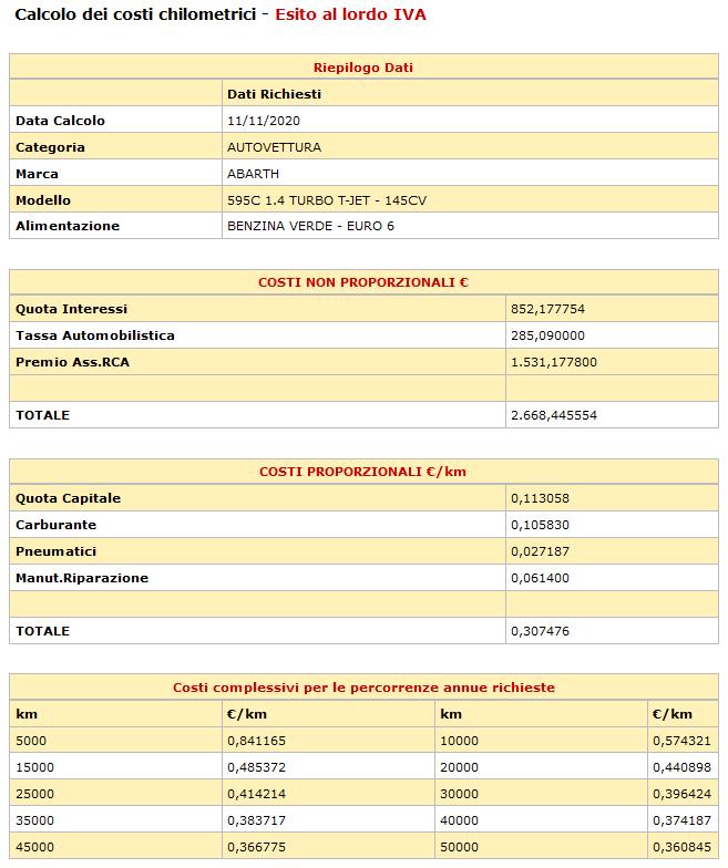 esempio costo chilometrico tabelle aci